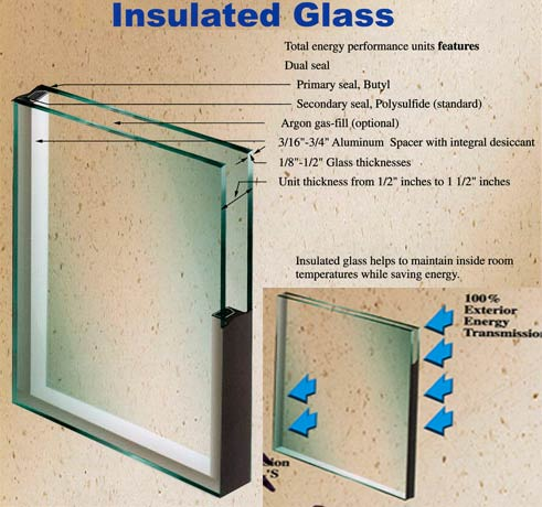 diagram of insulated glass window